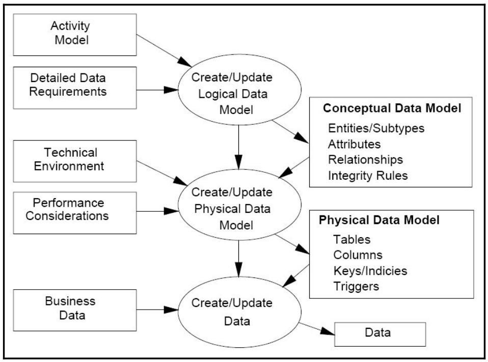 Глава 3  Работа с сетями через API и движимое намерениями